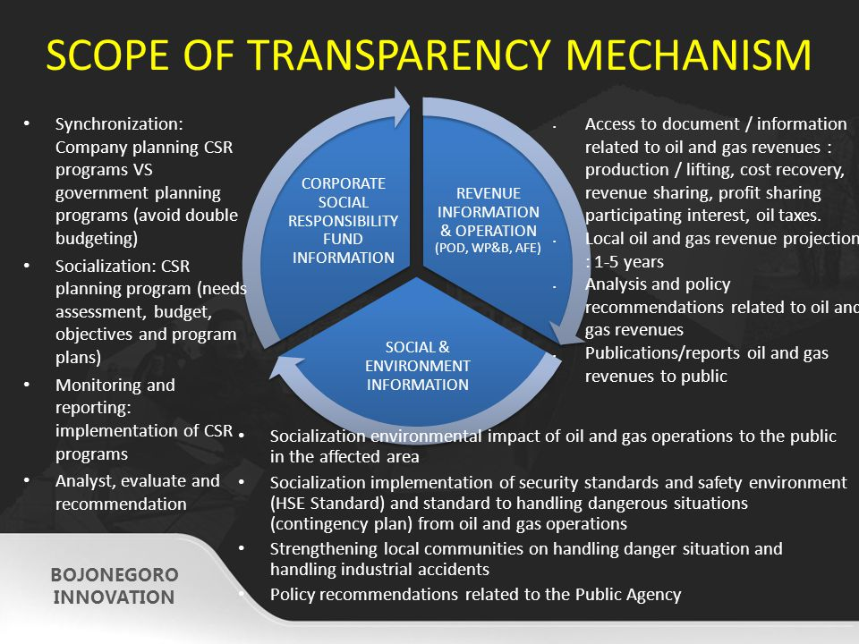SCOPE OF TRANSPARENCY MECHANISM REVENUE INFORMATION & OPERATION (POD, WP&B, AFE) SOCIAL & ENVIRONMENT INFORMATION CORPORATE SOCIAL RESPONSIBILITY FUND INFORMATION Access to document / information related to oil and gas revenues : production / lifting, cost recovery, revenue sharing, profit sharing participating interest, oil taxes.