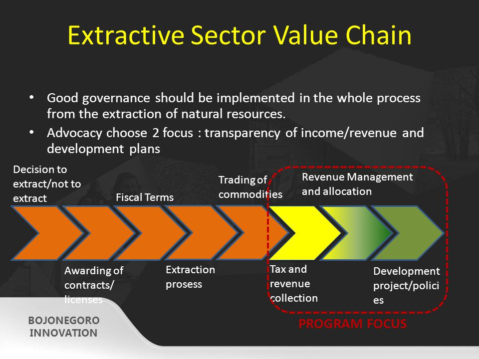 Extractive Sector Value Chain Good governance should be implemented in the whole process from the extraction of natural resources.