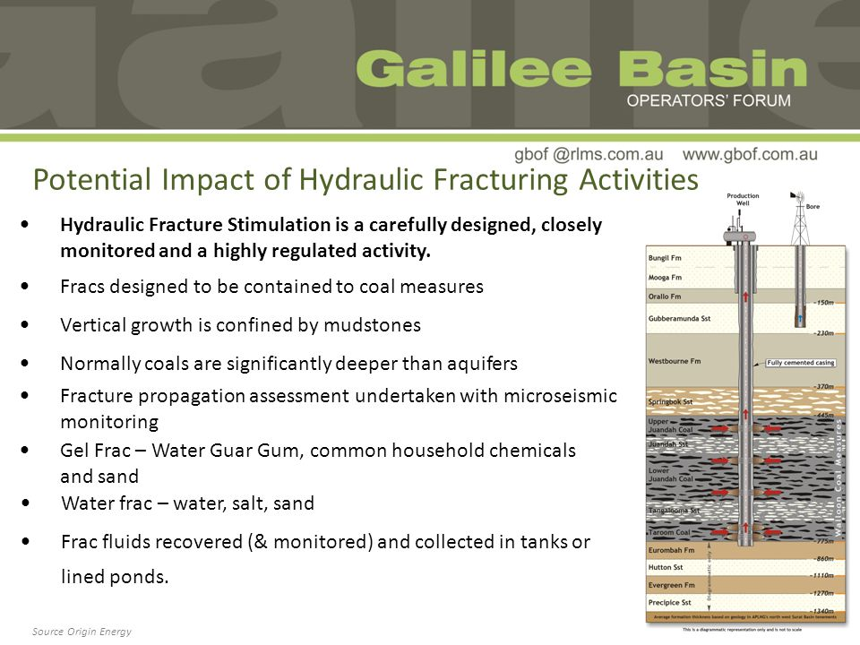 Potential Impact of Hydraulic Fracturing Activities Hydraulic Fracture Stimulation is a carefully designed, closely monitored and a highly regulated activity.