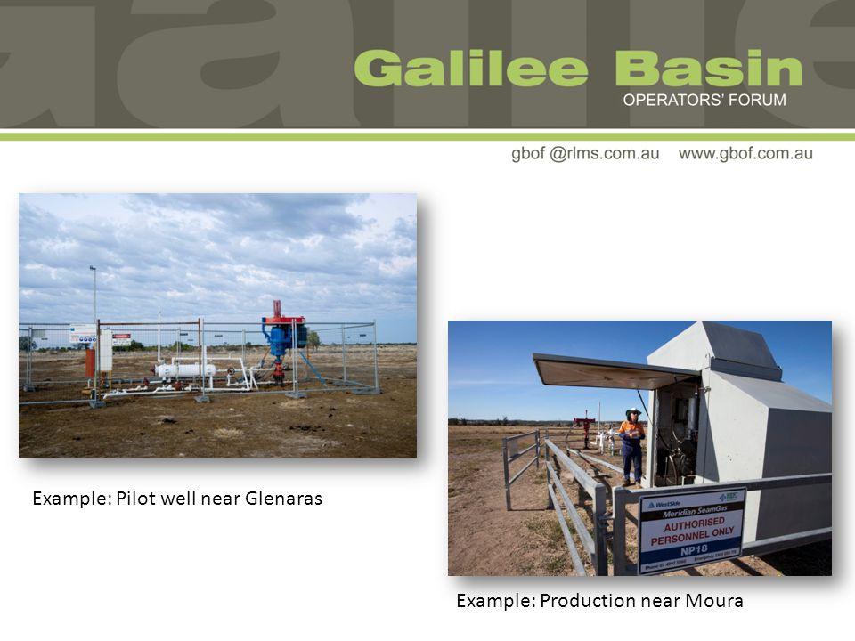 Example: Production near Moura Example: Pilot well near Glenaras
