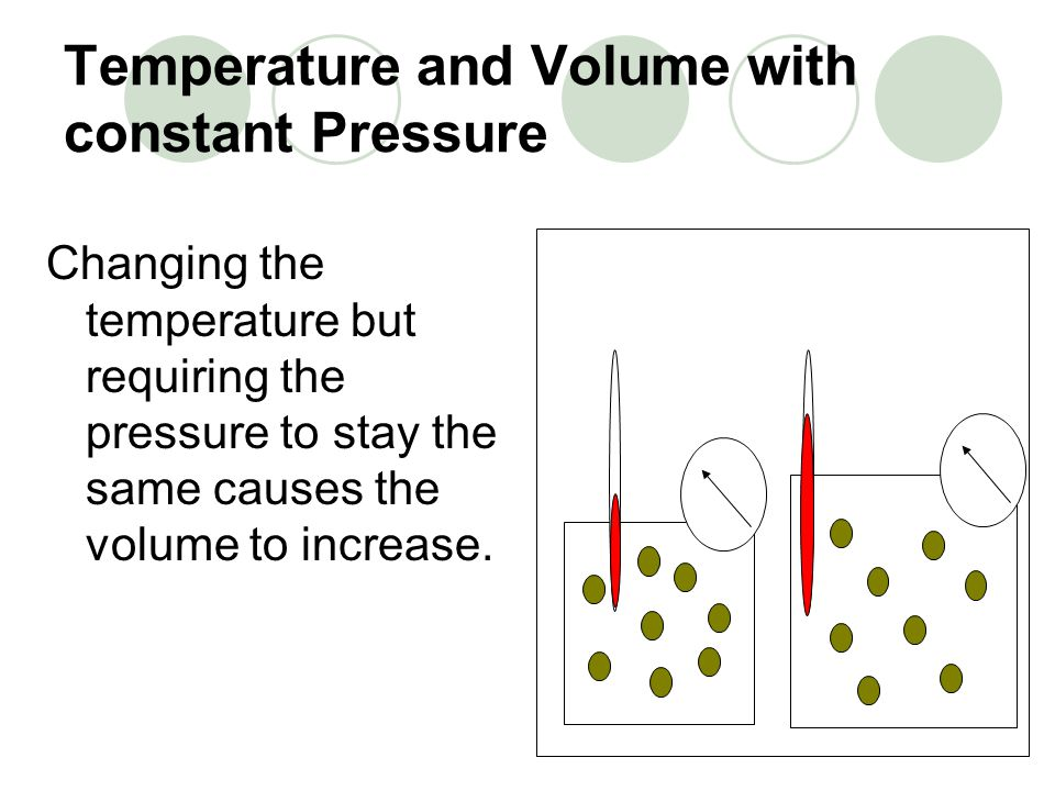 Temperature and Volume with constant Pressure Changing the temperature but requiring the pressure to stay the same causes the volume to increase.