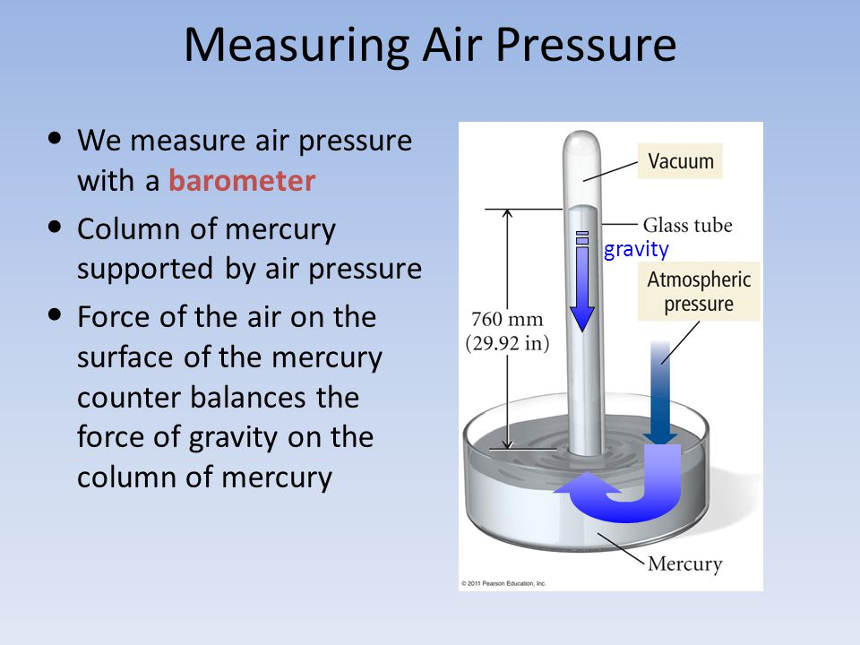Measuring Air Pressure gravity We measure air pressure with a barometer Column of mercury supported by air pressure Force of the air on the surface of