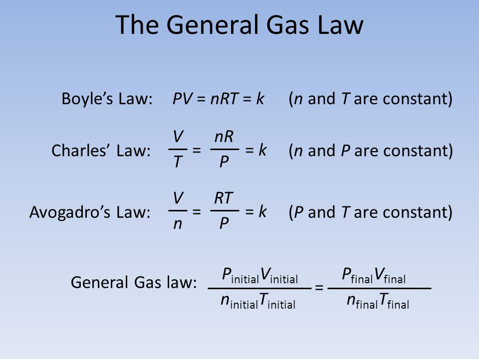 The General Gas Law Avogadros Law: PV = nRT = kBoyles Law: Charles Law: = k P RT n V == k P nR T V = (n and P are constant) (P and T are constant) (n