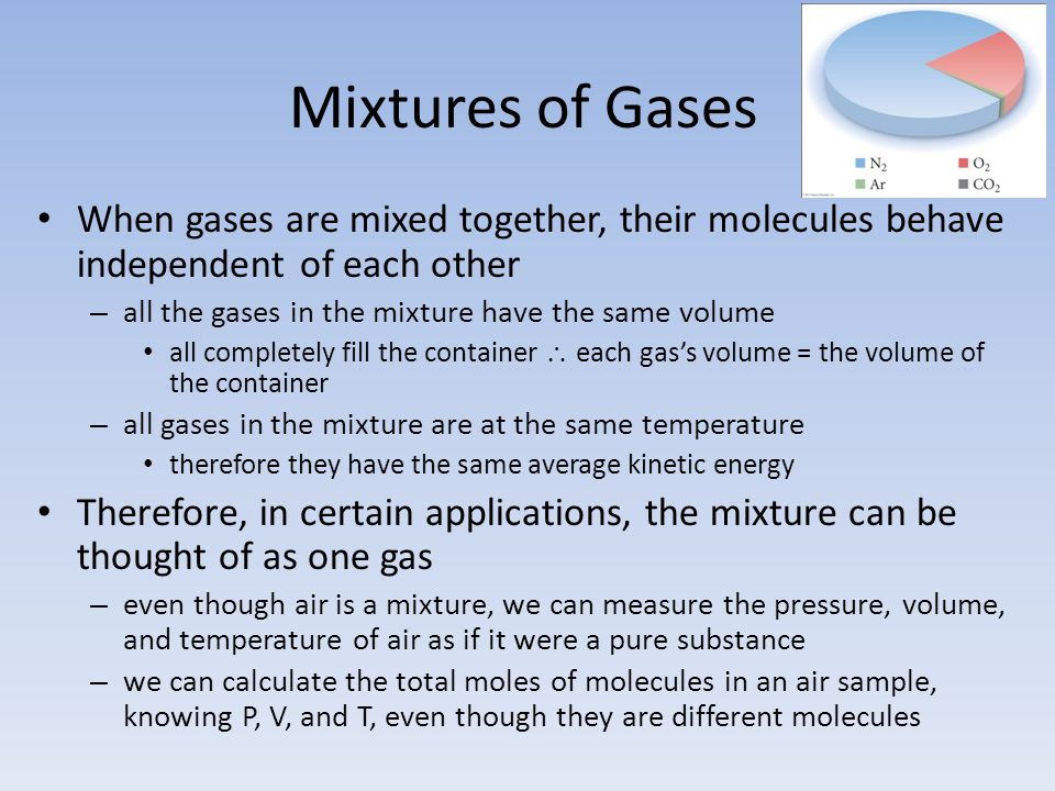 Mixtures of Gases When gases are mixed together, their molecules behave independent of each other – all the gases in the mixture have the same volume