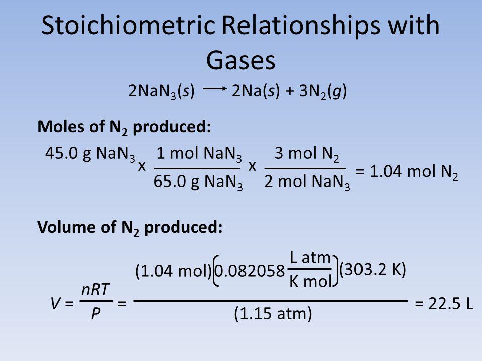 Stoichiometric Relationships with Gases 2Na(s) + 3N 2 (g)2NaN 3 (s) 45.0 g NaN 3 65.0 g NaN 3 1 mol NaN 3 2 mol NaN 3 3 mol N 2 xx Volume of N 2 produ