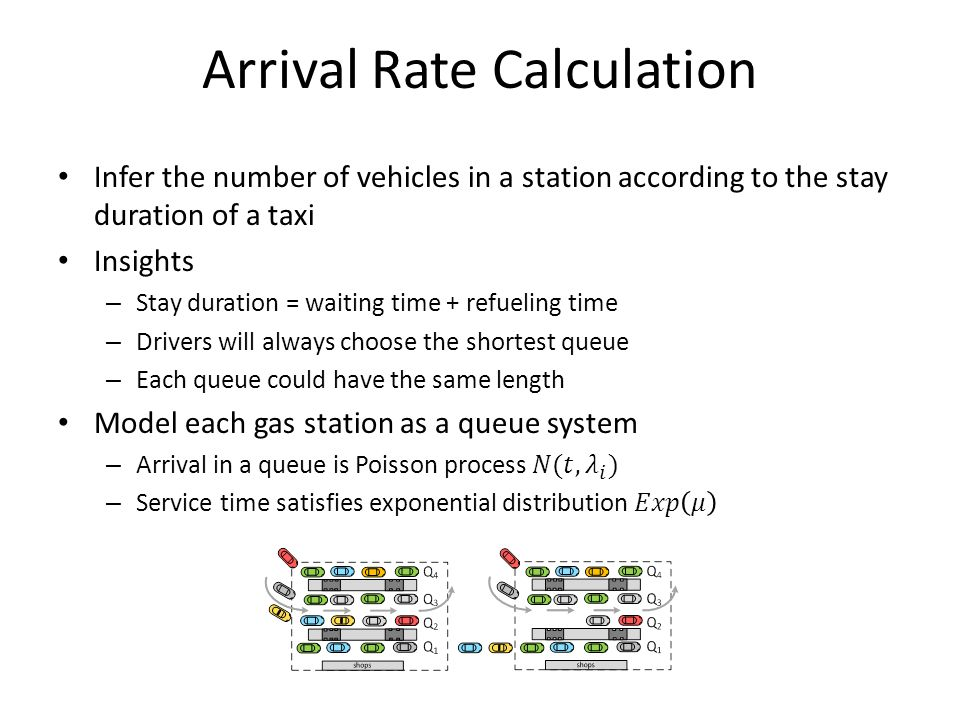 Arrival Rate Calculation