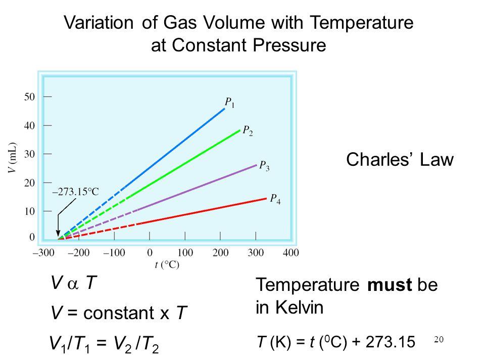 21 A sample of carbon monoxide gas occupies 3.20 L at 125 0 C.
