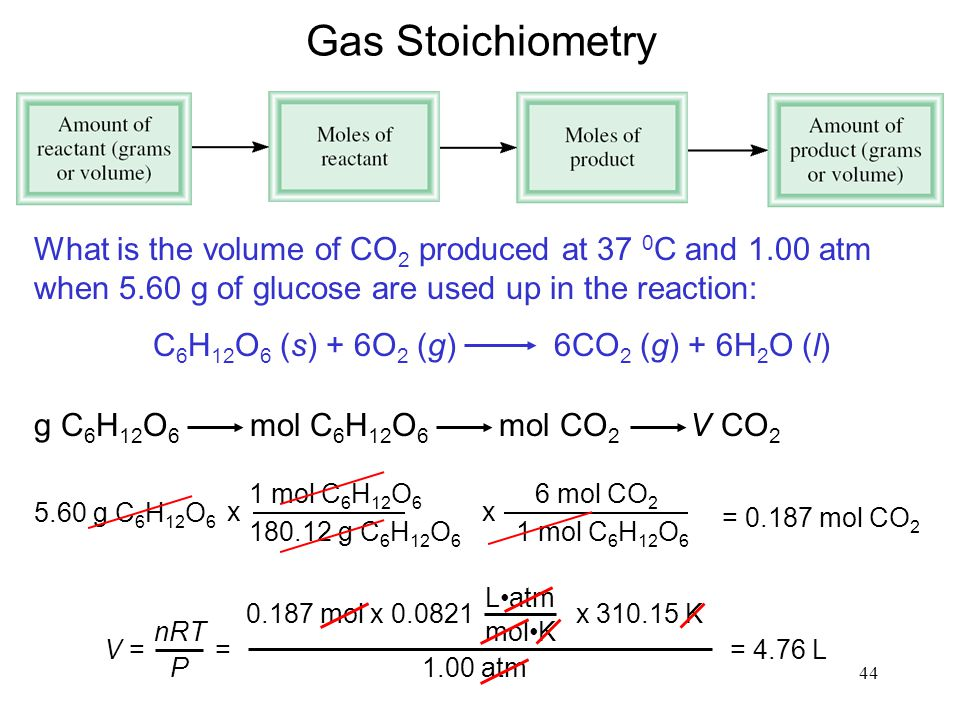 44 Gas Stoichiometry What is the volume of CO 2 produced at 37 0 C and 1.00 atm when 5.60 g of glucose are used up in the reaction: C 6 H 12 O 6 (s) +