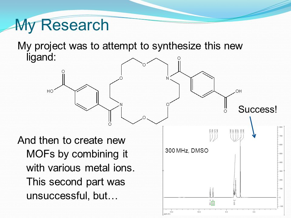 My Research My project was to attempt to synthesize this new ligand: And then to create new MOFs by combining it with various metal ions.