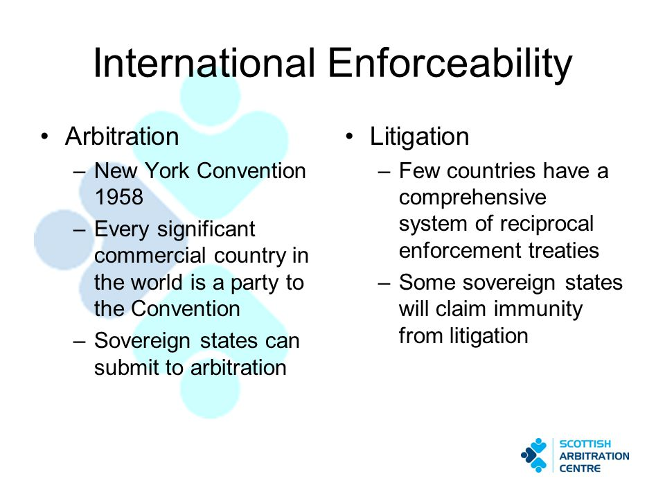 International Enforceability Arbitration –New York Convention 1958 –Every significant commercial country in the world is a party to the Convention –So