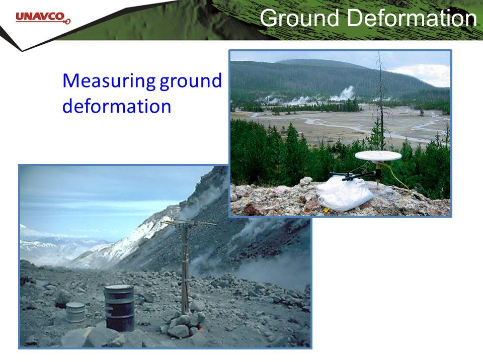 Ground Deformation Measuring ground deformation