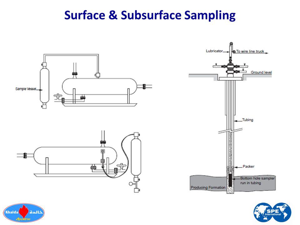 Surface & Subsurface Sampling