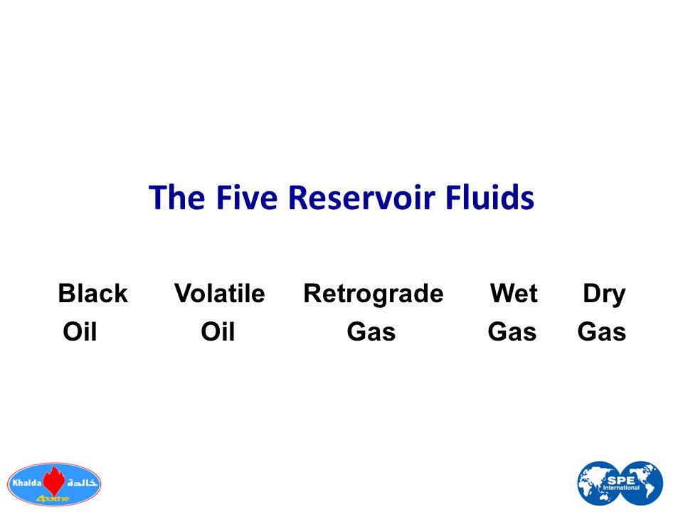 The Five Reservoir Fluids BlackVolatileRetrogradeWetDry OilOilGasGasGas