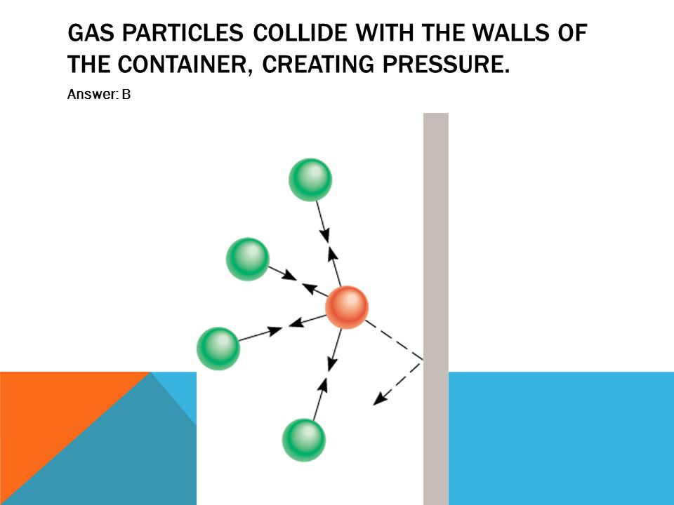 CALCULATE THE DENSITY OF CARBON DIOXIDE, CO 2, GAS AT STP CONDITIONS.