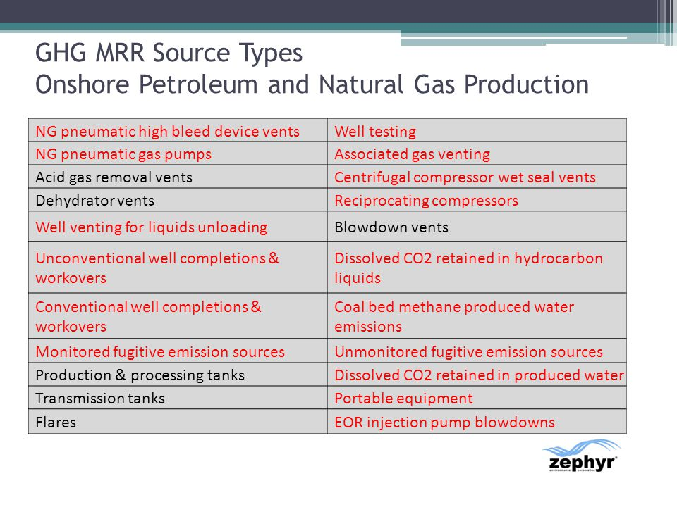 GHG MRR Source Types Onshore Petroleum and Natural Gas Production NG pneumatic high bleed device ventsWell testing NG pneumatic gas pumpsAssociated ga