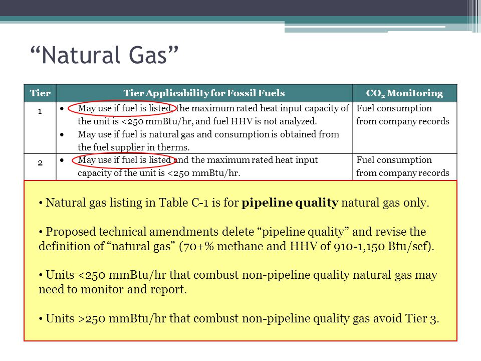 Natural Gas TierTier Applicability for Fossil FuelsCO 2 Monitoring 1 May use if fuel is listed, the maximum rated heat input capacity of the unit is <