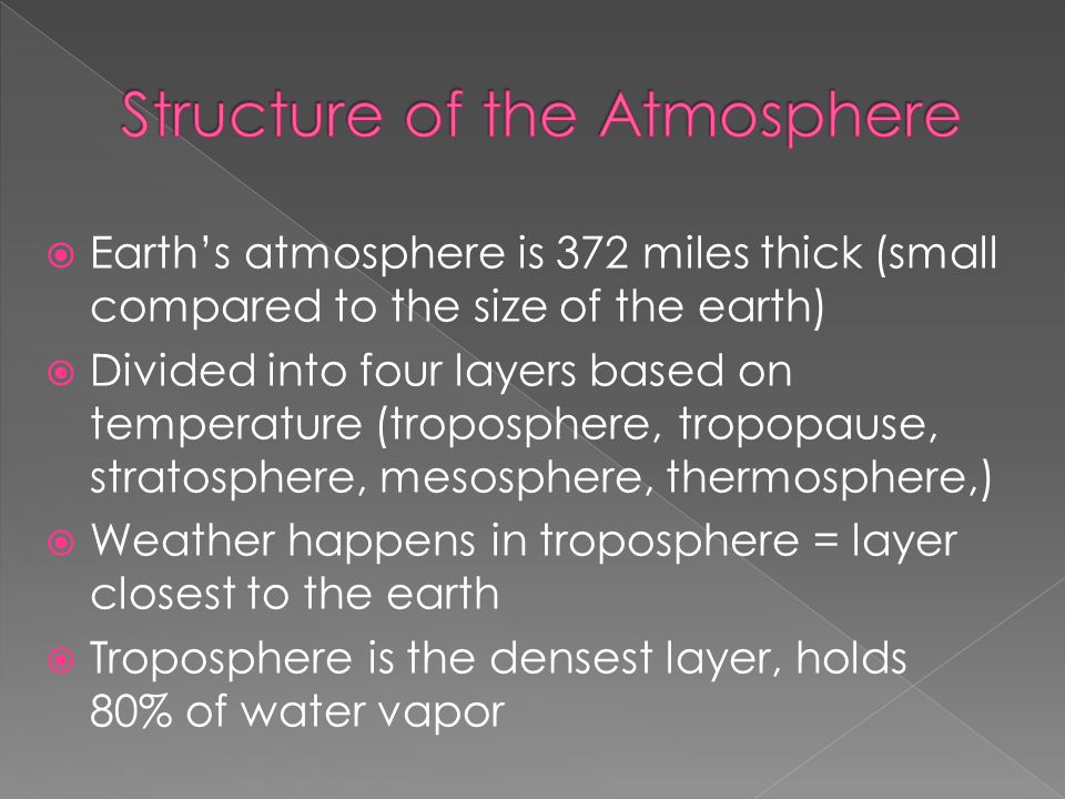 Earths atmosphere is 372 miles thick (small compared to the size of the earth) Divided into four layers based on temperature (troposphere, tropopause, stratosphere, mesosphere, thermosphere,) Weather happens in troposphere = layer closest to the earth Troposphere is the densest layer, holds 80% of water vapor