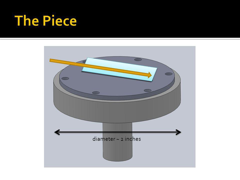 diameter ~ 2 inches