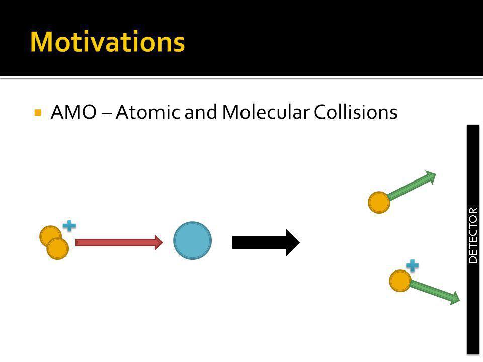 AMO – Atomic and Molecular Collisions DETECTOR