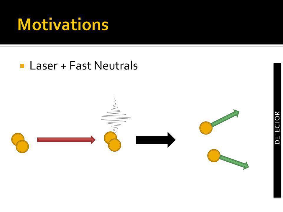 Laser + Fast Neutrals DETECTOR
