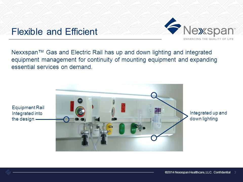 ©2014 Nexxspan Healthcare, LLC. Confidential Flexible and Efficient 3 Nexxspan Gas and Electric Rail has up and down lighting and integrated equipment