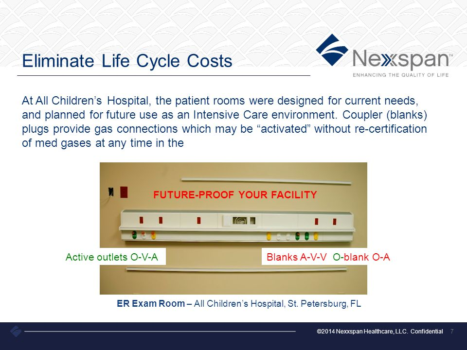 ©2014 Nexxspan Healthcare, LLC. Confidential Eliminate Life Cycle Costs 7 At All Childrens Hospital, the patient rooms were designed for current needs