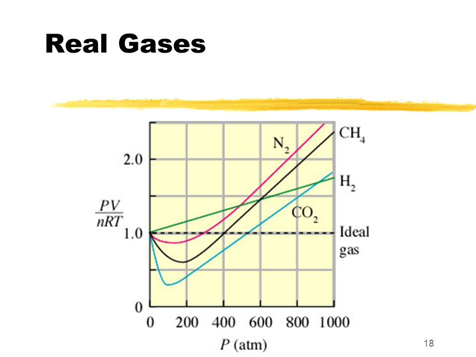 18 Real Gases