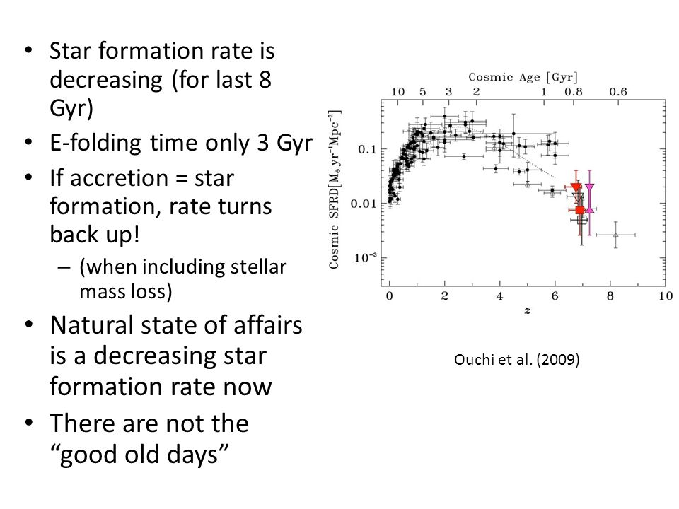 Star formation rate is decreasing (for last 8 Gyr) E-folding time only 3 Gyr If accretion = star formation, rate turns back up! – (when including stel