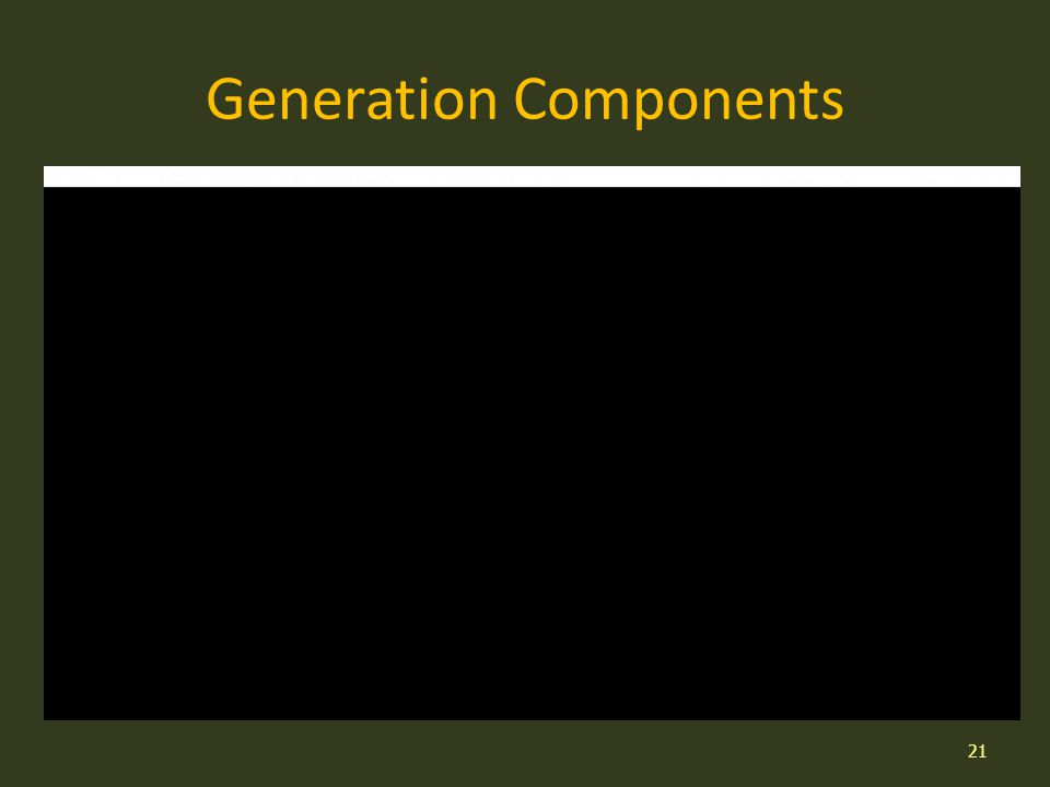 Generation Components 21