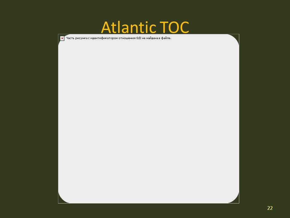Atlantic TOC 22