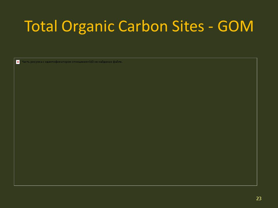 Total Organic Carbon Sites - GOM 23