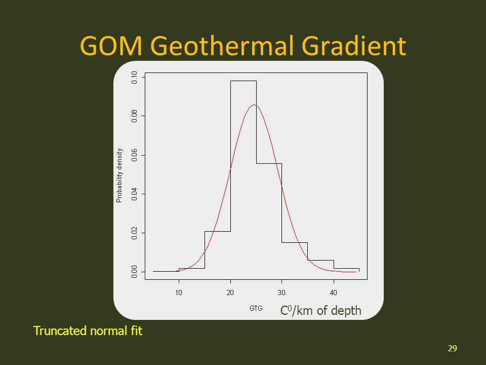 GOM Geothermal Gradient 29 C 0 /km of depth Truncated normal fit