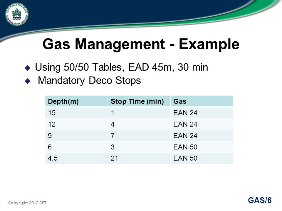 Copyright 2012 CFT GAS/6 Gas Management - Example Using 50/50 Tables, EAD 45m, 30 min Mandatory Deco Stops Depth(m)Stop Time (min)Gas 151EAN 24 124EAN 24 97 63EAN 50 4.521EAN 50