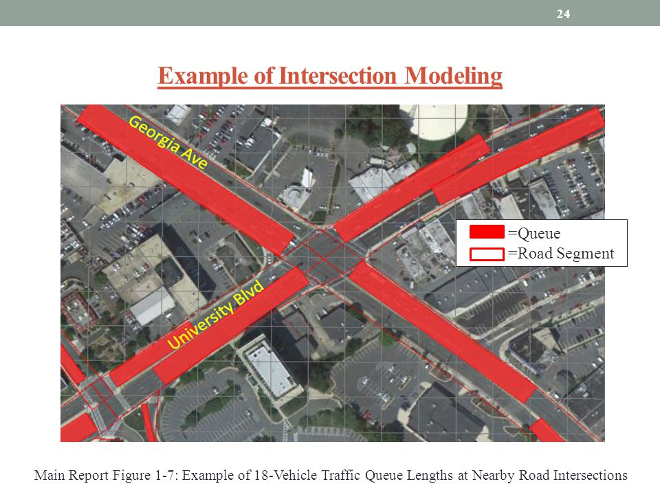 Example of Intersection Modeling 24 University Blvd Main Report Figure 1-7: Example of 18-Vehicle Traffic Queue Lengths at Nearby Road Intersections =