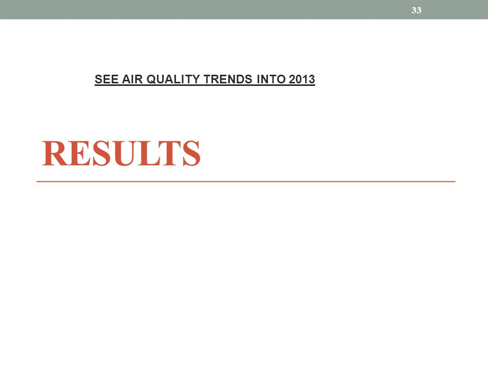 RESULTS 33 SEE AIR QUALITY TRENDS INTO 2013