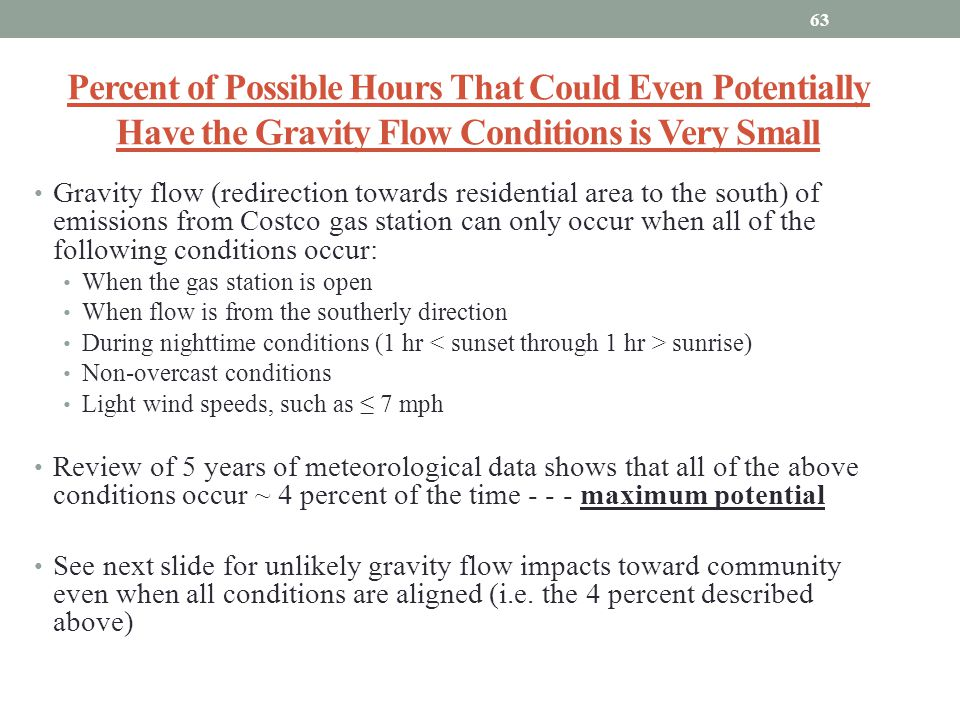 Percent of Possible Hours That Could Even Potentially Have the Gravity Flow Conditions is Very Small Gravity flow (redirection towards residential area to the south) of emissions from Costco gas station can only occur when all of the following conditions occur: When the gas station is open When flow is from the southerly direction During nighttime conditions (1 hr sunrise) Non-overcast conditions Light wind speeds, such as 7 mph Review of 5 years of meteorological data shows that all of the above conditions occur ~ 4 percent of the time - - - maximum potential See next slide for unlikely gravity flow impacts toward community even when all conditions are aligned (i.e.