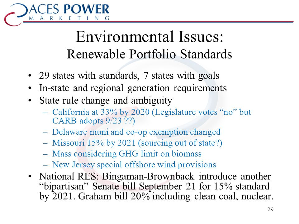 Environmental Issues: Renewable Portfolio Standards 29 29 states with standards, 7 states with goals In-state and regional generation requirements State rule change and ambiguity –California at 33% by 2020 (Legislature votes no but CARB adopts 9/23 ??) –Delaware muni and co-op exemption changed –Missouri 15% by 2021 (sourcing out of state?) –Mass considering GHG limit on biomass –New Jersey special offshore wind provisions National RES: Bingaman-Brownback introduce another bipartisan Senate bill September 21 for 15% standard by 2021.