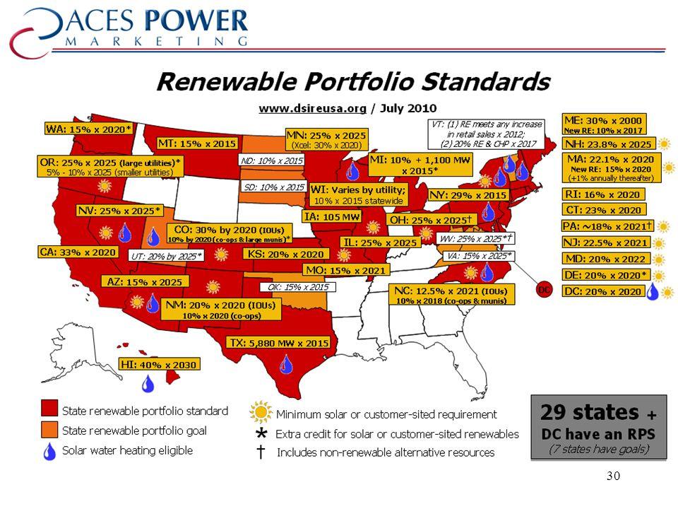 EPA/Legislative update 30