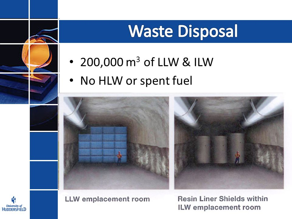 200,000 m 3 of LLW & ILW No HLW or spent fuel
