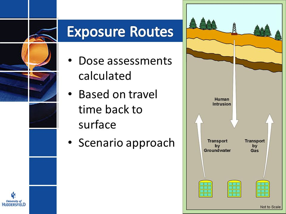 Dose assessments calculated Based on travel time back to surface Scenario approach