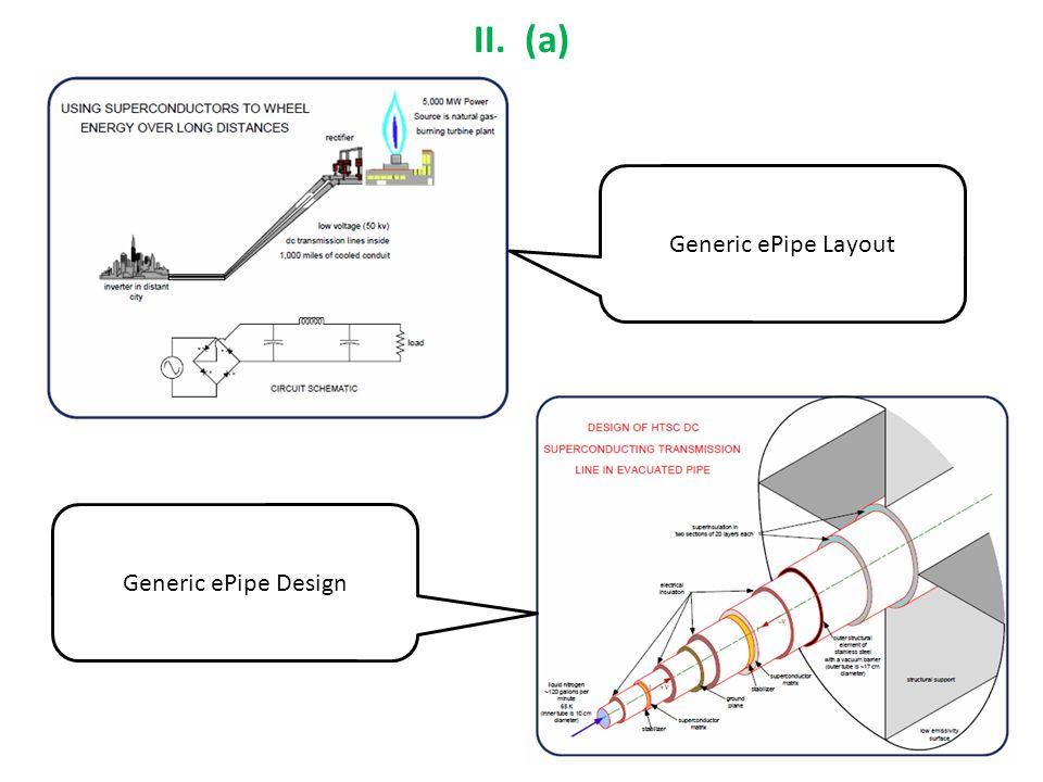 II. (a) Generic ePipe Layout Generic ePipe Design