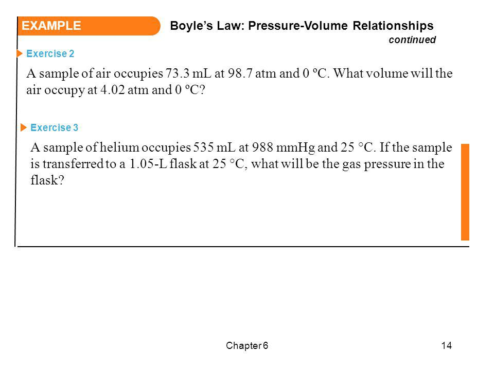 Chapter 614 EXAMPLE Boyles Law: Pressure-Volume Relationships continued A sample of air occupies 73.3 mL at 98.7 atm and 0 ºC. What volume will the ai