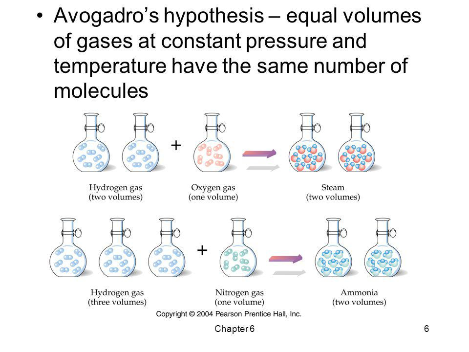 Chapter 66 Avogadros hypothesis – equal volumes of gases at constant pressure and temperature have the same number of molecules
