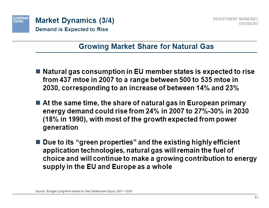 8 Market Dynamics (3/4) Growing Market Share for Natural Gas Natural gas consumption in EU member states is expected to rise from 437 mtoe in 2007 to