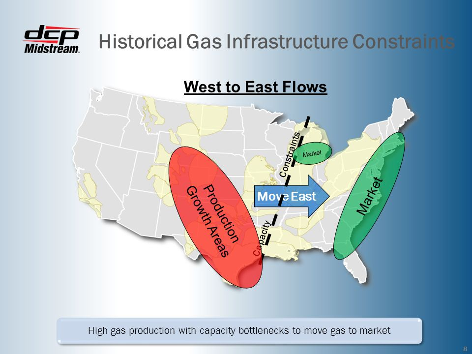 Historical Gas Infrastructure Constraints High gas production with capacity bottlenecks to move gas to market 8 Capacity Constraints Move East Market Production Growth Areas West to East Flows