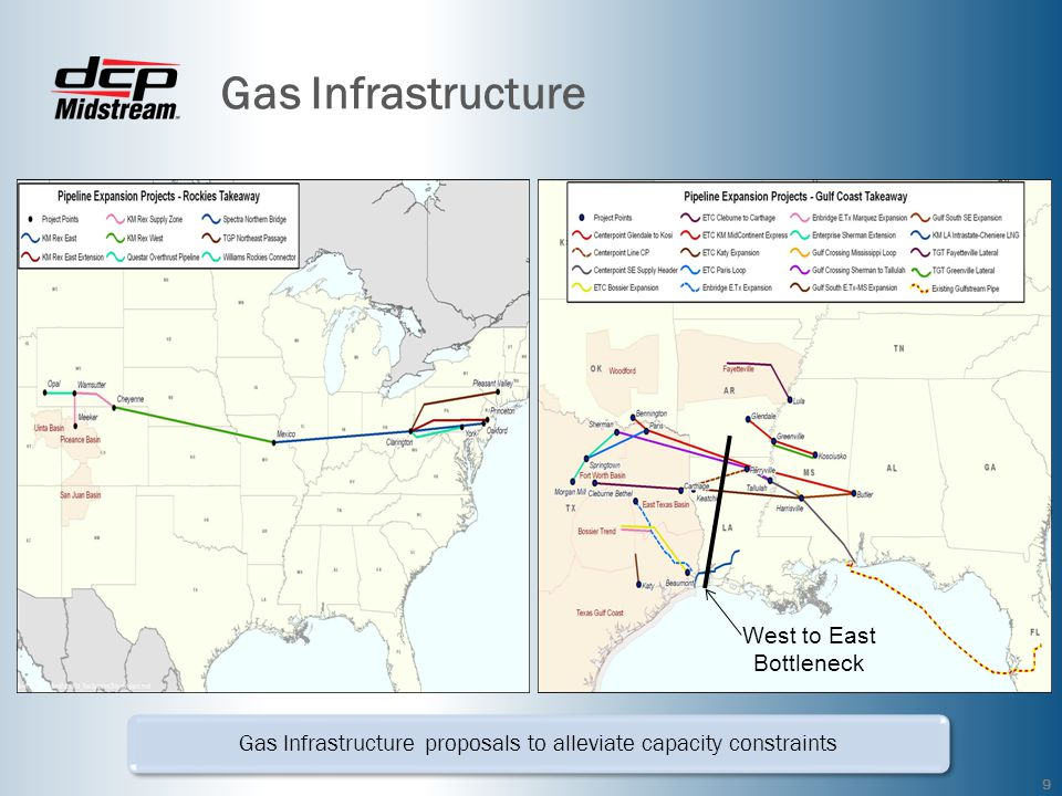 Gas Infrastructure Gas Infrastructure proposals to alleviate capacity constraints 9 West to East Bottleneck