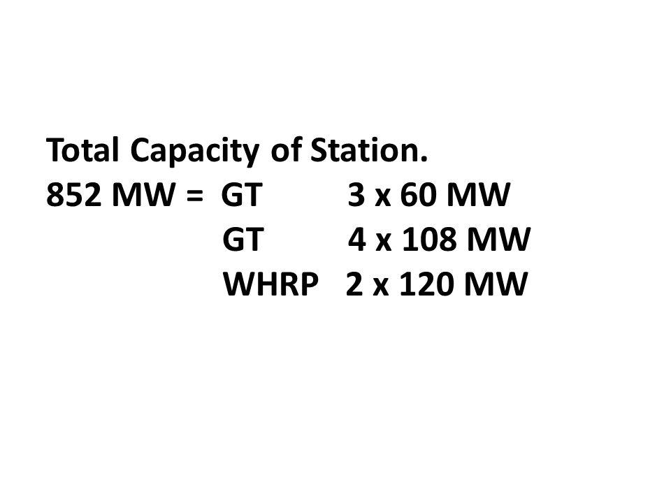 Total Capacity of Station. 852 MW = GT 3 x 60 MW GT 4 x 108 MW WHRP 2 x 120 MW