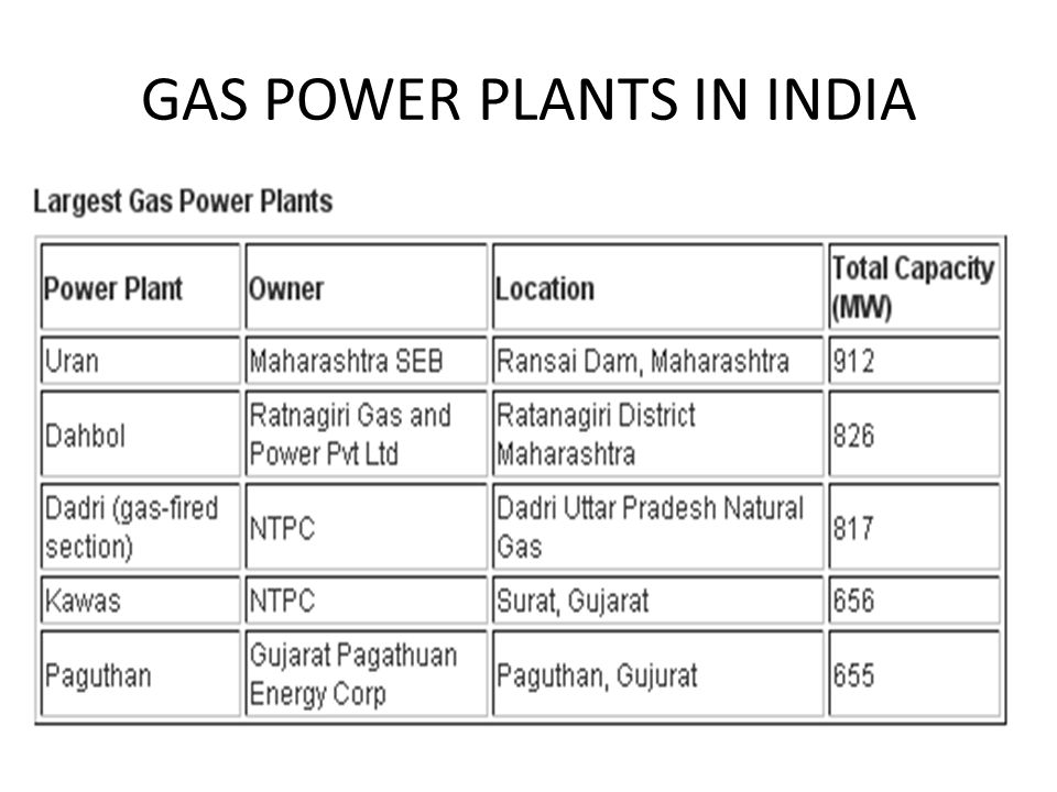 GAS POWER PLANTS IN INDIA