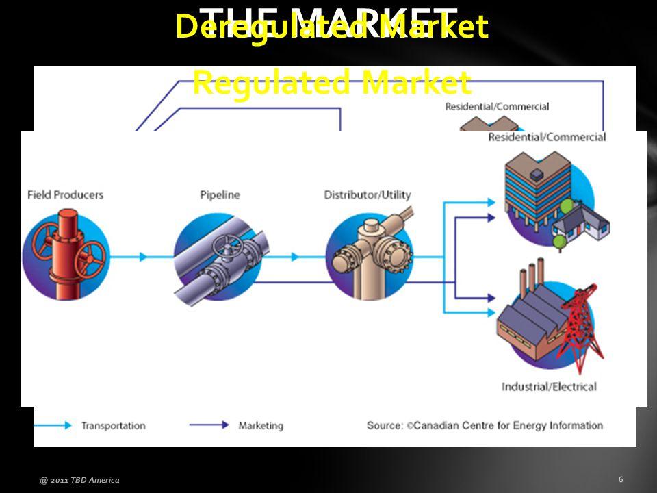 THE MARKET Regulated Market Deregulated Market @ 2011 TBD America 6