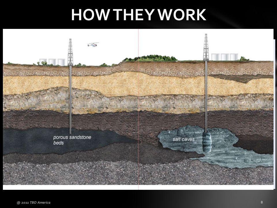 UNDERGROUND Depleted Gas Reservoirs Aquifer Reservoirs Salt Caverns @ 2011 TBD America 9